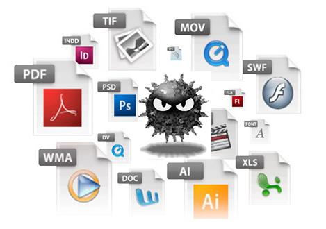 Extensões perigosas. Confira aqui as extensões de arquivos que podem danificar seu computador.