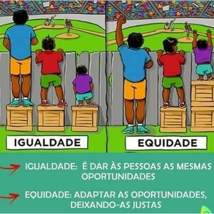 Igualdade e Equidade. Existe uma diferença clara entre igualdade e equidade, confira nesta imagem..