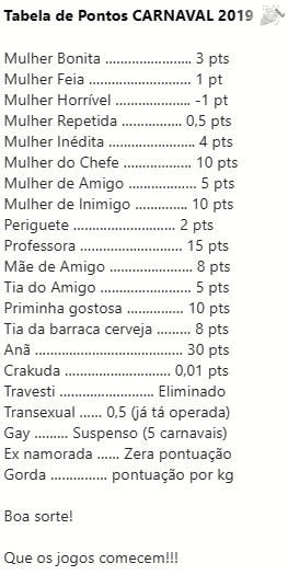 Tabela de pontos carnaval 2019. Galera, tabela de pontos atualizada para o carnaval 2019, confiram..