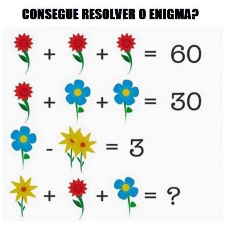 Teste de raciocínio com plantas. E aí, consegue resolver esse problema matemática que exige muito raciocínio?.